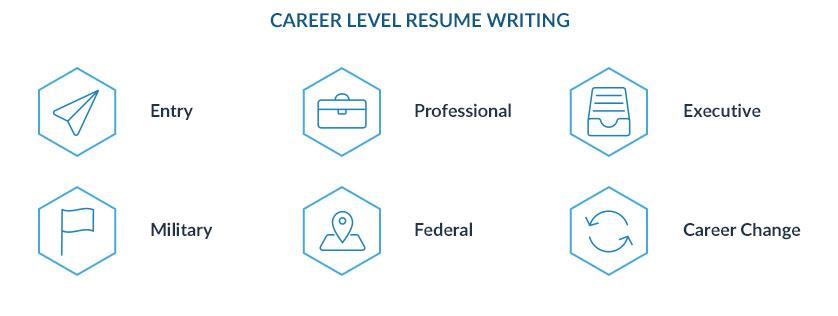 Acting Resume Sample Beginner   http   www resumecareer info     Eps zp