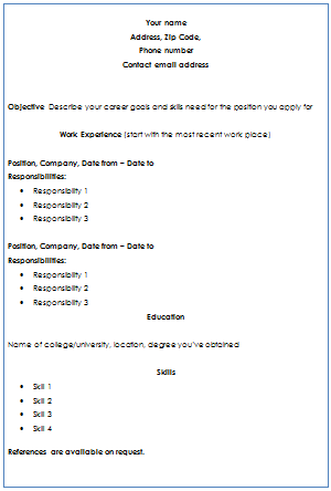 Chronological Format of Resume Writing