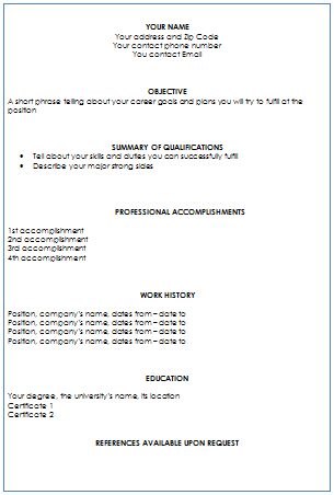 combination format resume writing service - Picture Of A Resume