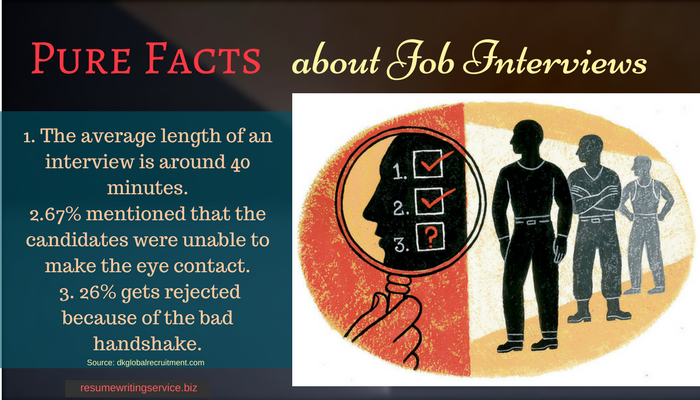 interesting facts about job interviews