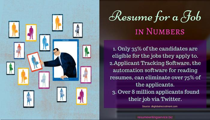 amazing resume facts