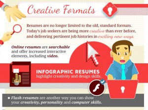 Choose the Best Resume Format 2014 Here | Resume Writing Service