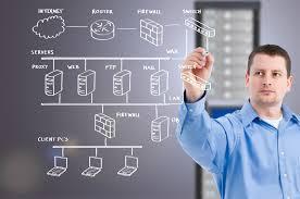 Network Engineering Resume