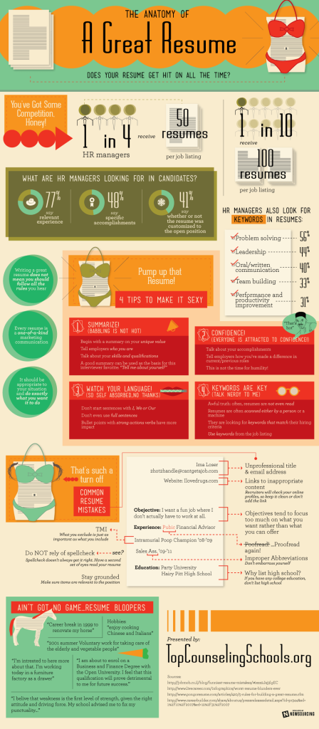 creating an infographic resume