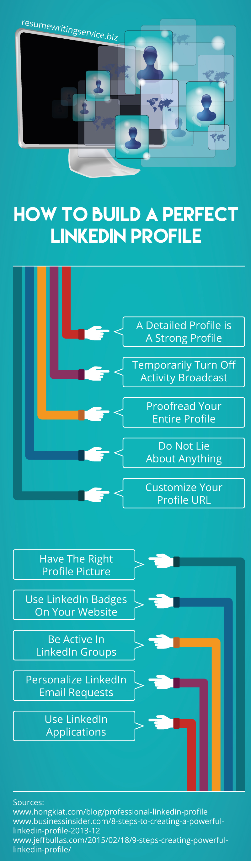 how to build a perfect linkedin profile