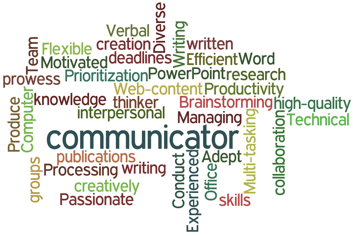 Keywords Resume  Key Words In Resume