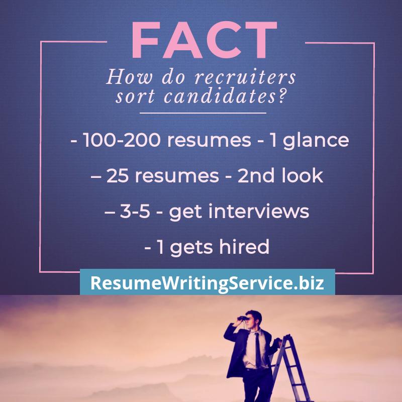resume success statistics
