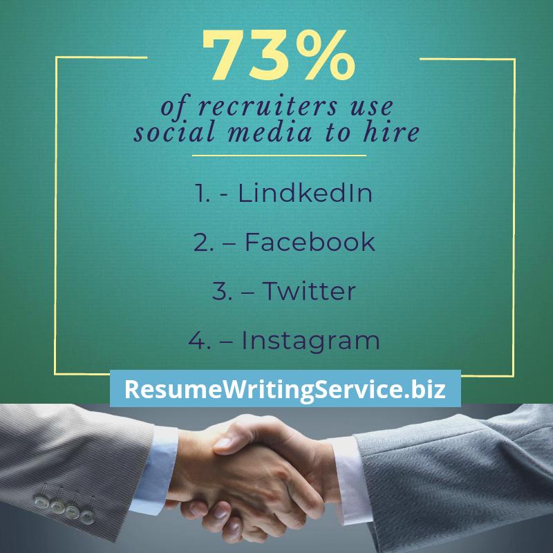 social media resume facts