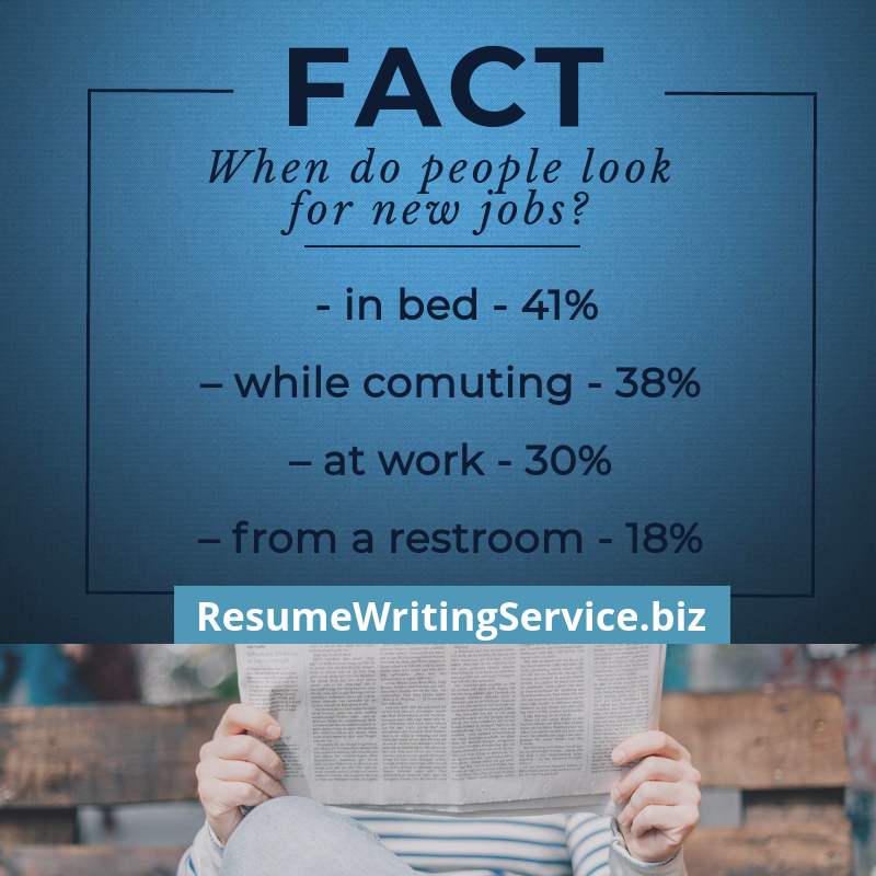 statistics about resume writing